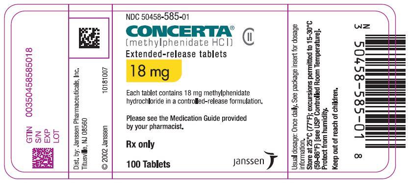 CONCERTA (Ortho-McNeil-Janssen Pharmaceuticals, Inc ): FDA