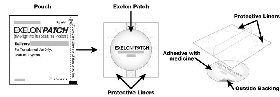 Exelon package insert