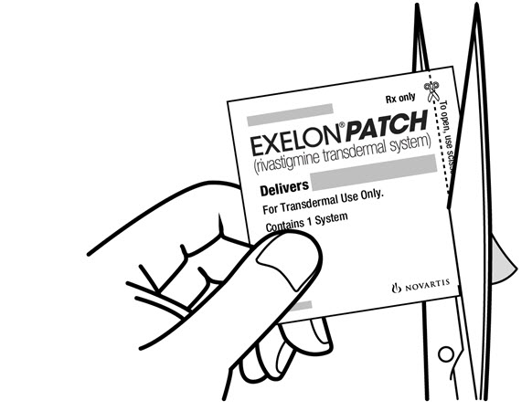 Exelon patch package insert