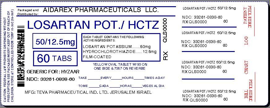 Losartan Potassium 50 Mg And Hydrochlorothiazide 12.5 Mg Tablets